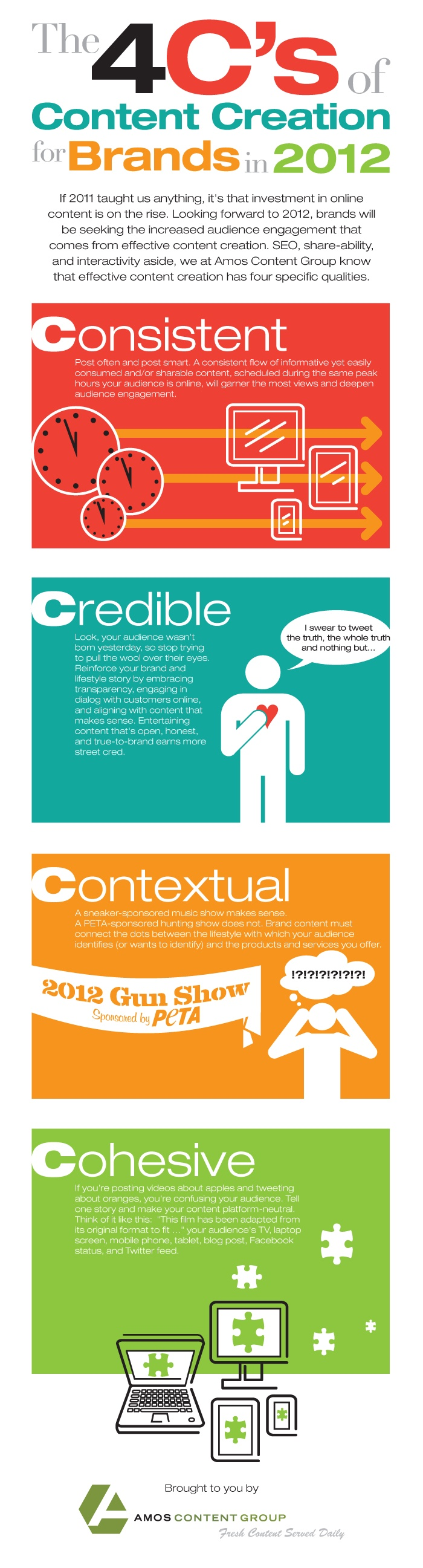 The 4 Cs of #Content Creation for #Brands in 2012: Social Media, Brand, Infographic, Socialmedia, Content Marketing