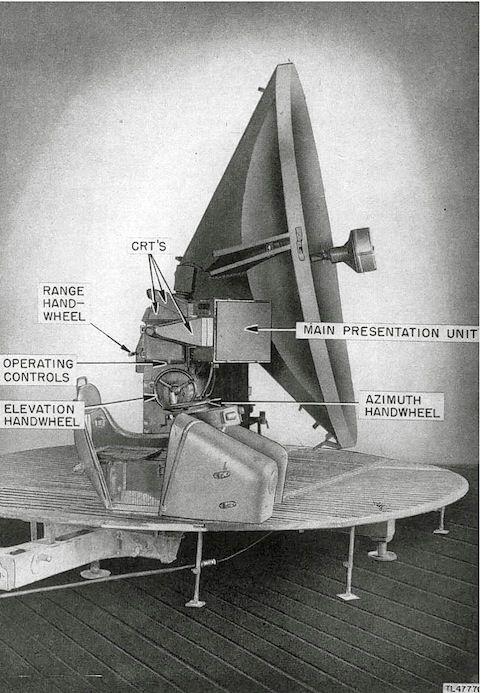 Wurzburg Radar | Luca Fusari Web Site