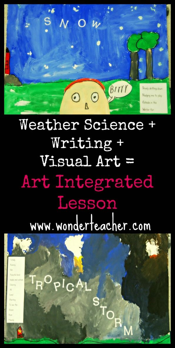 Art Integrated Lesson: Weather + Writing + Art!