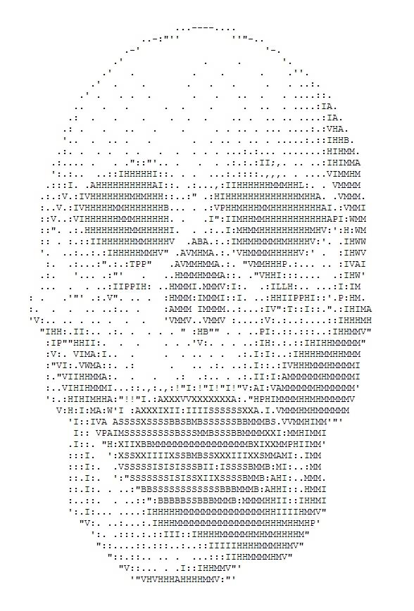 ASCII Skull Art