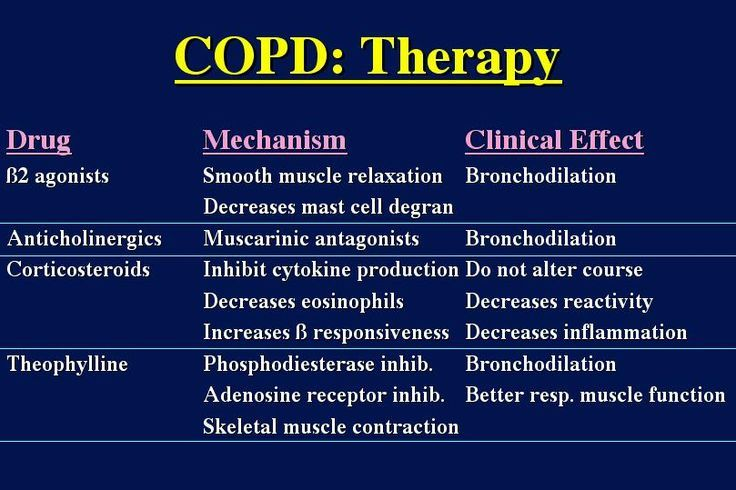 Pin by Kelly Akers on Asthma Treatment Pharmacology
