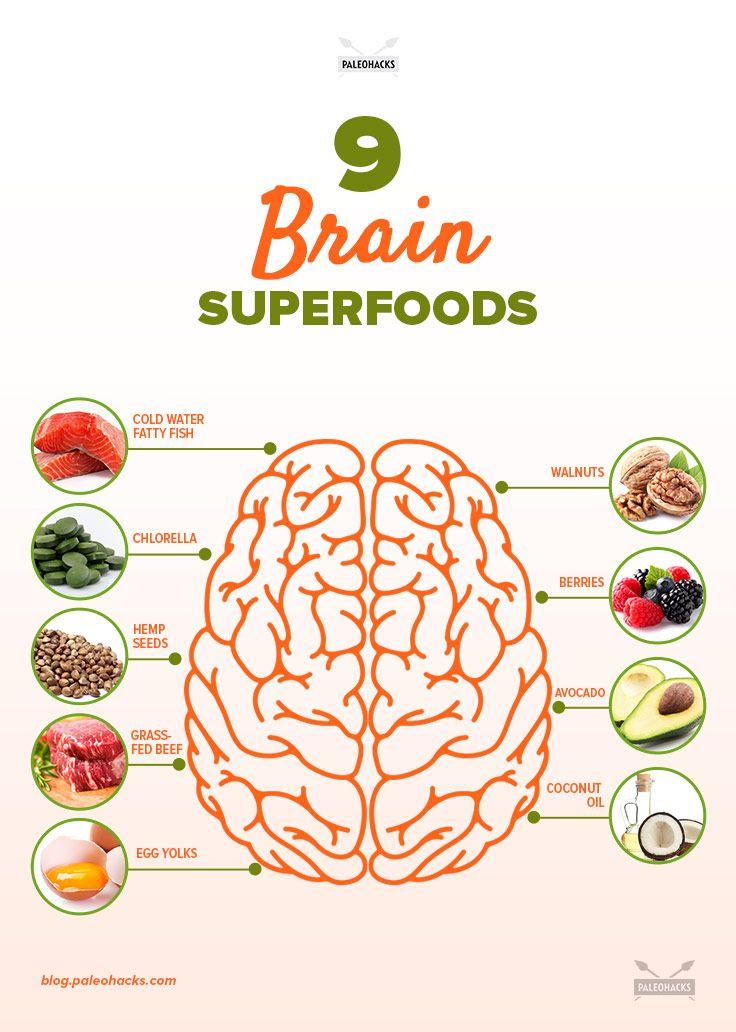 Лучший Мозг еды отточить Память & Фокус