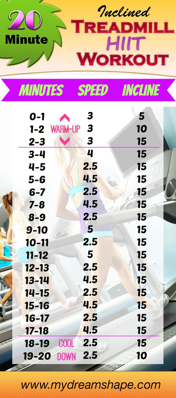 20 Minute Inclined Treadmill Hiit Workout ! Make it your favorite cardio. Learn How To Customize It Here : http://bit.ly/1divhrQ