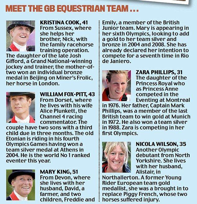 Meet the Great Britain Equestrian team