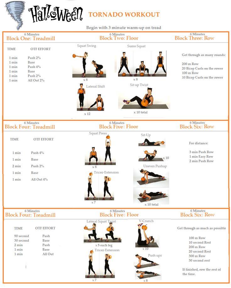 Women S Crossfit Workouts: 25+ Best Ideas About Crossfit Women Workout On Pinterest