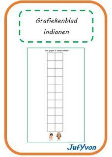 ©JufYvon: Grafieken les thema indianen