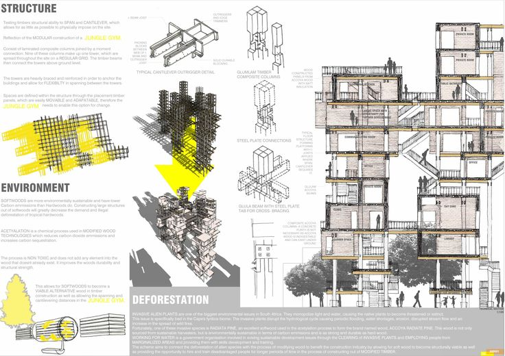 International Treehousing Competition_Winning Scheme_Jungle Gym_4