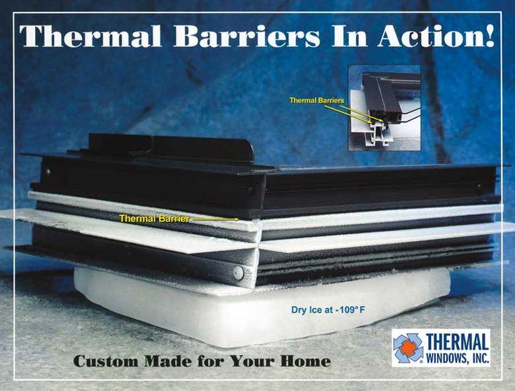 Thermal Windows, Inc.