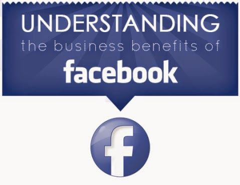 Facebook is one of the fastest growing social media network. Everyday thousands of people are joining as a member in Facebook. It is convenient for many companies or business people to grow their business.