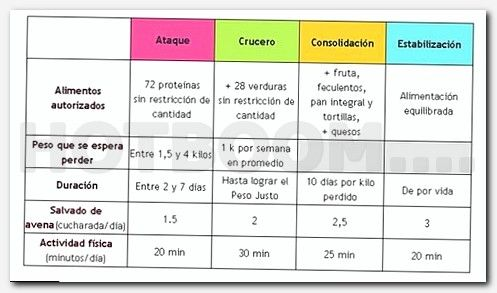 what can you have on a clear liquid diet, diet chart for bodybuilding beginners, 1 ayda 10 kilo alma, i need someone to help me lose weight, low carb and low calorie diet, simple diet tips, the perfect vegan diet, lose weight healthy, rapid weight loss in a week, daily diet to reduce weight, work out lose weight, stay motivated for weight loss, guzellik urunleri,  express 10zone diet paleo, weight loss chart printable, no carb meats