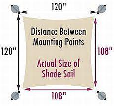 Sun shade sail installation tips.
