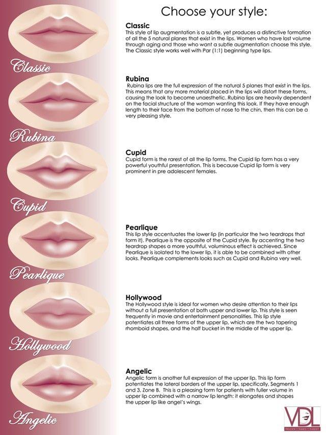lip augmentation shape - Google Search