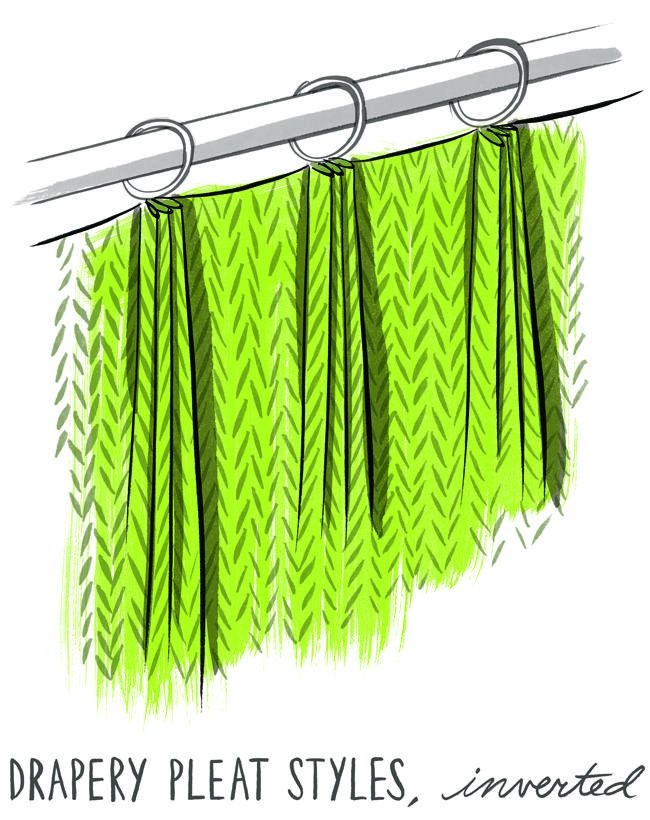 Inverted pleated drapery style.