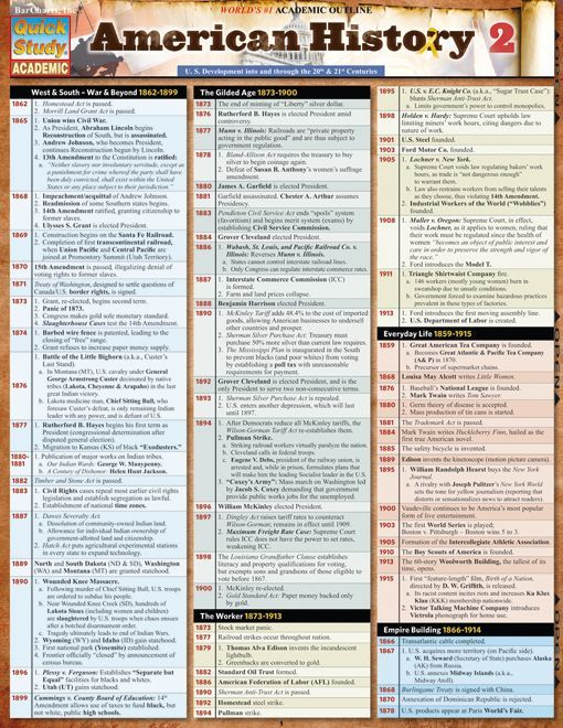 A timeline that includes the most important points in American History from 1859 through 2008. Good for any student of any age or for any history buff. This 6-page guide includes: reconstruction 1865-1877, west & south 1862-1899, the worker 1873-1913, everyday life 1859-1915, empire building 186