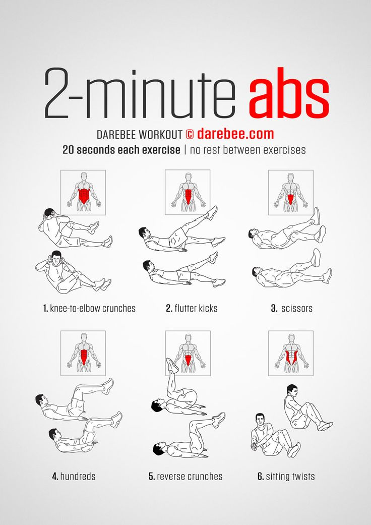 2 Minute Abs