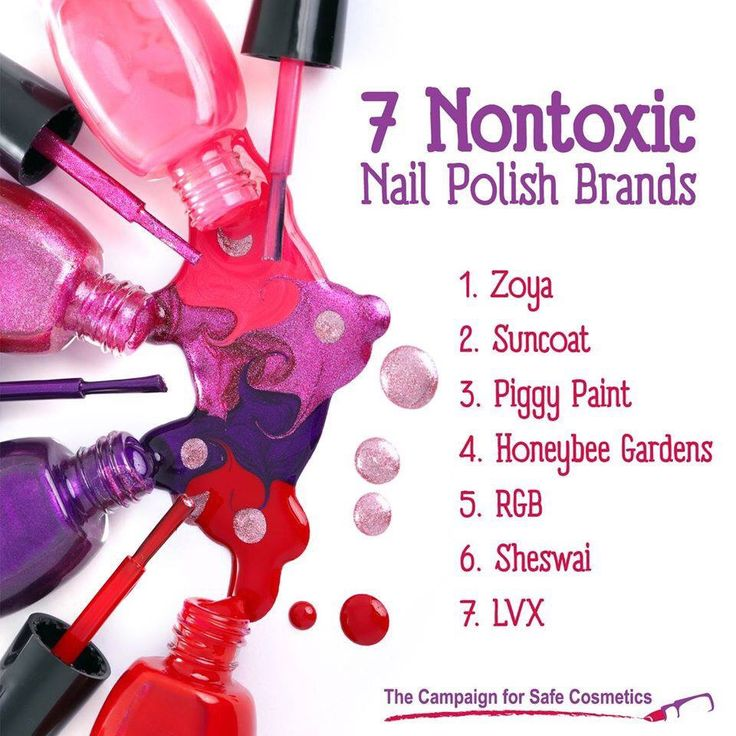 Nontoxic nail polish brands