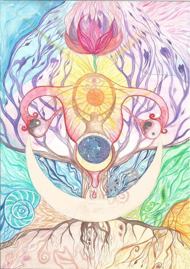 Sacred women moontime mystery watercolor by Bencze Anita Turquoise Janina illustration