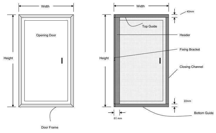 Standard Height Of Shower Door Handle
