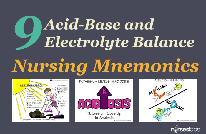 with reference to acid base balance explore According to the merck manual, alkalosis and acidosis are medical terms that describe the acid and base balance, or ph, of the blood acidosis is present when the level of acidic compounds.
