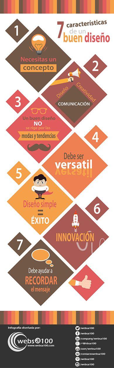 7 características de un buen diseñador gráfico. Infografía en español. #CommunityManager