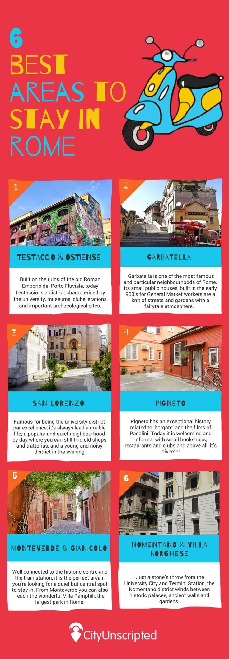 A visual guide to the best neighbourhoods to stay in on your next visit to Rome.
