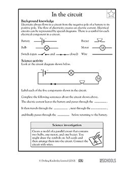 In this science worksheet, your child labels each of the five parts of a diagram of an electrical circuit.