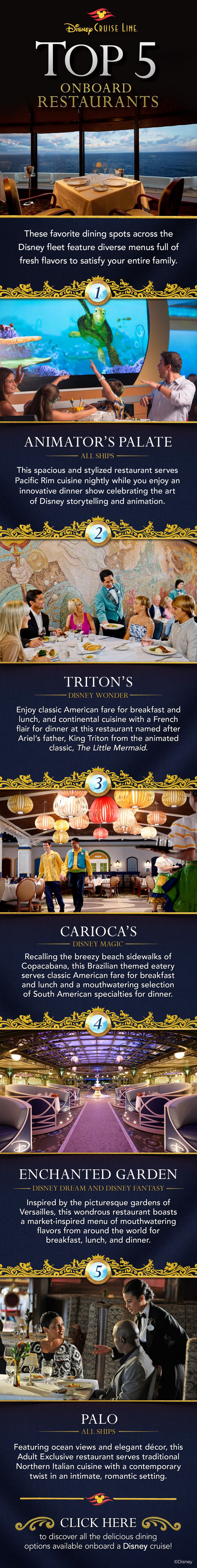 Top 5 onboard restaurants! Which is your favorite? I would like to try them all!! #DisneyPlanning at www.ourlaughingplace.com