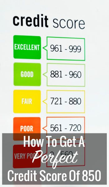 25 unique build credit ideas on pinterest building credit score how to get a perfect credit score of 850 ccuart Gallery