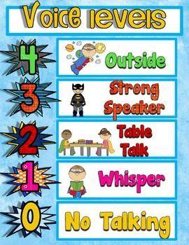 superhero voice levels. No talking, Whisper, Table Talk, Strong Speaker, Outside voice