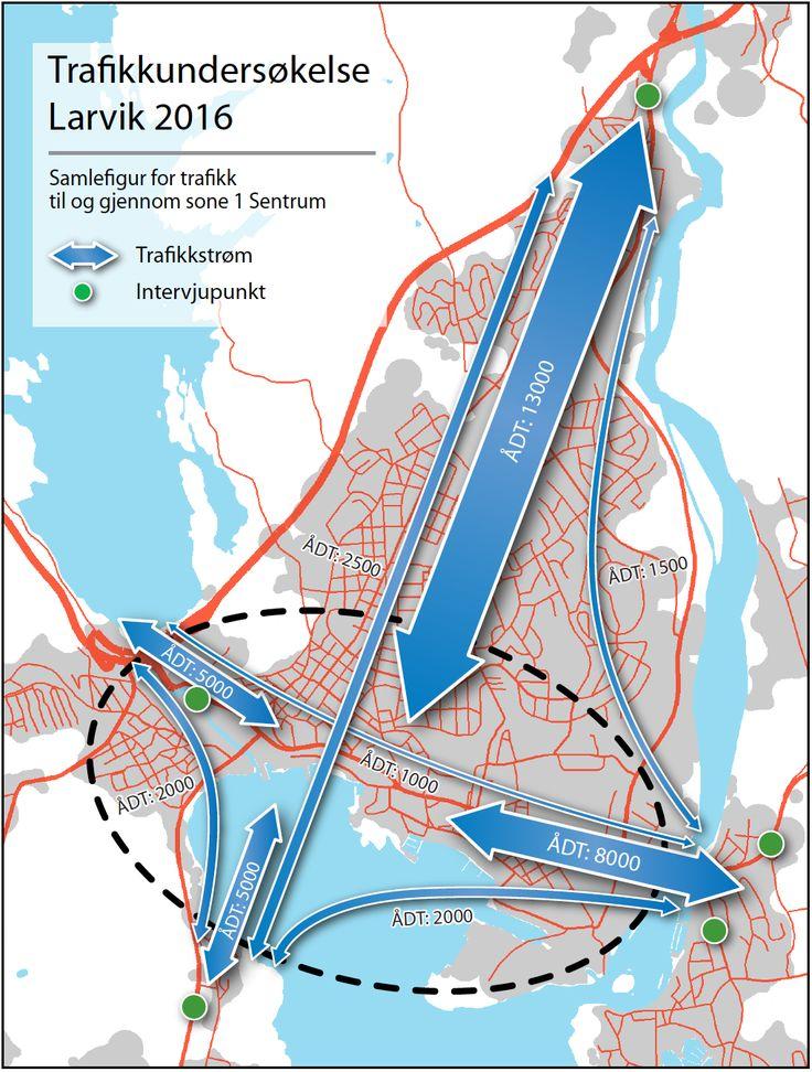 Trafikkstrømundersøkelse Larvik 2016