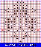 Cerco schemi religiosi per tovaglie altare-www_tvn_hu_a070b39b24d3769d7fee9f8b418ad3f5-jpg Con azucenas. Mariano