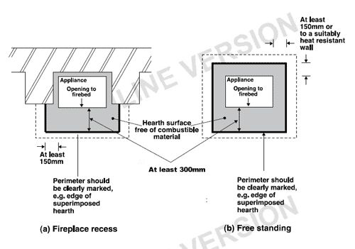 stove hearth clearances  http://www.stovesonline.co.uk/stove-hearth-size.html