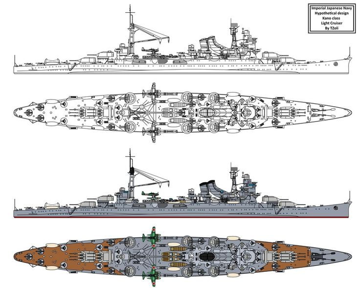 Tzoli 39 S Warship Designs What If Warships Pinterest Design Php And Battleship