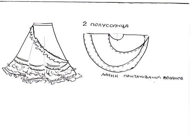 Где можно сделать эскиз цыганского костюма для девочки в спб