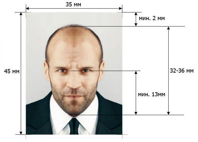 Размеры фотографий для болгарской визы