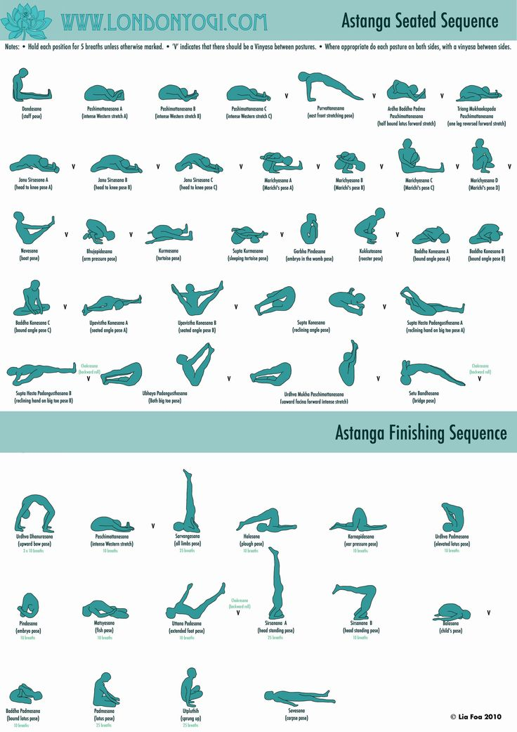 Yoga Astanga Seated and Finishing Sequences
