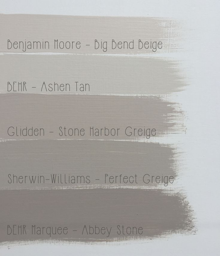 "One of the most popular colors lately in the neutral palette is a color  deemed ""greige."" The origin of the word means unbleached, undyed, or raw;  relating to new wool on a loom. As a color it is best described as the  sophisticated combination of gray and beige.   I like to think th"