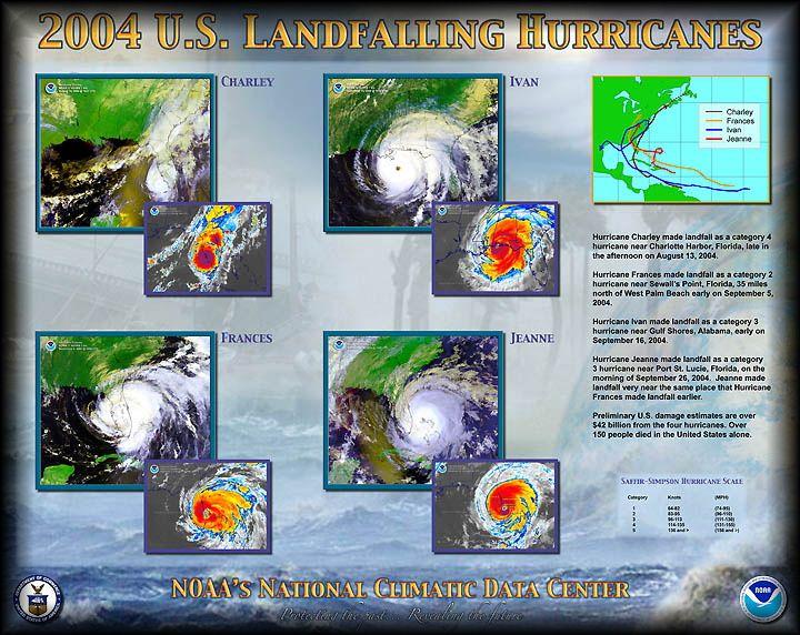 Review of the 2004 Florida Hurricane season