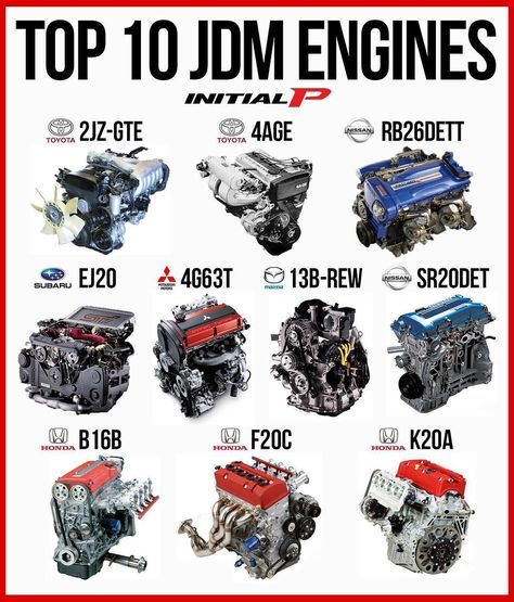 Sr20det Jdm Engine: Best 25+ B16 Engine Ideas On Pinterest