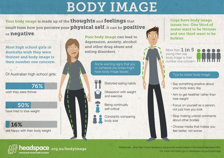 Its a common misconception that only females have body image issues. More and more young men are now falling prey to body image issues and this disord