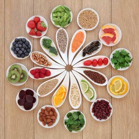 La Dieta e i Segni Zodiacali