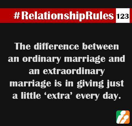 #RelationshipRules 123 #RelationshipTips #BharatMatrimonyTips #HappyMarriage