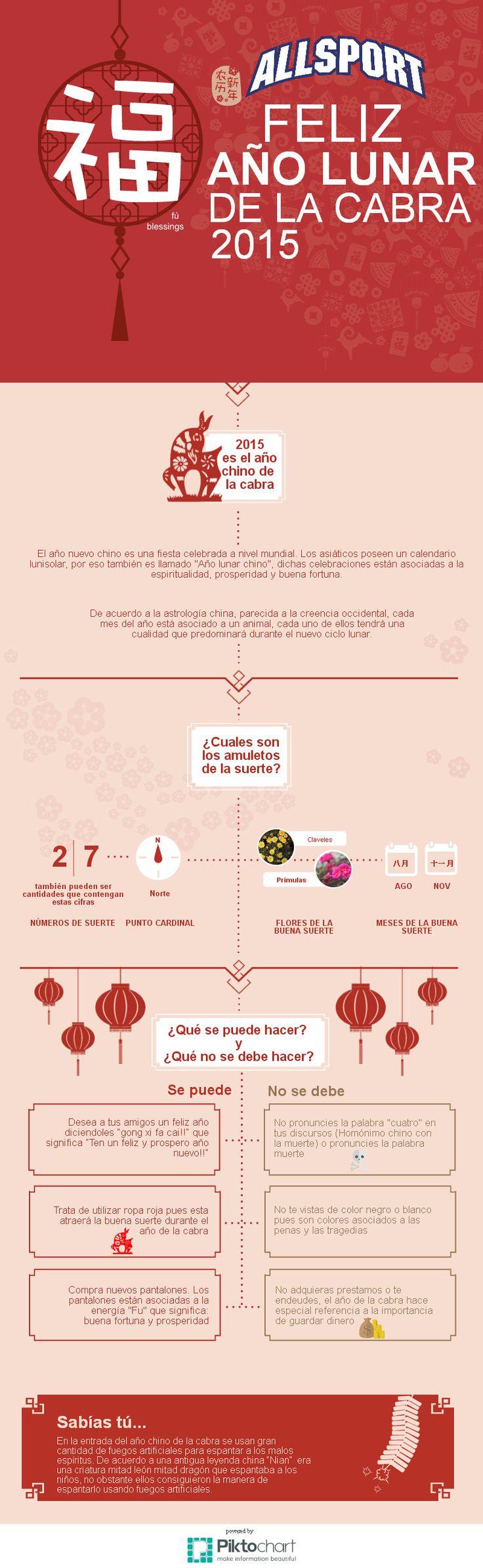 Lo que no conocías sobre el año nuevo chino 2015 te lo trae #Allsport con sus #cooldatos #cooltura #coolturizate #tripea #pty #panama #infografía #graphics #info #bekind #entérate #instagram