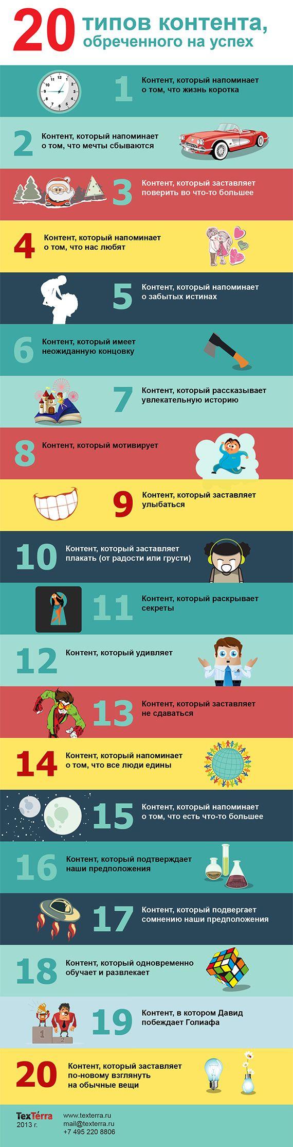 #Инфографика о контент маркетинге