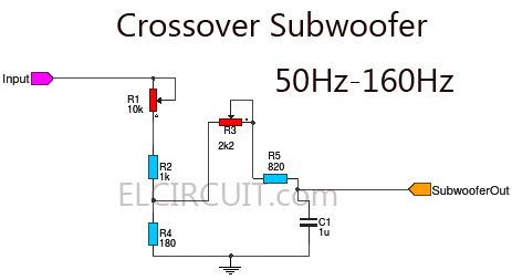 Subwoofer Crossover Circuit filtering Low Frequency