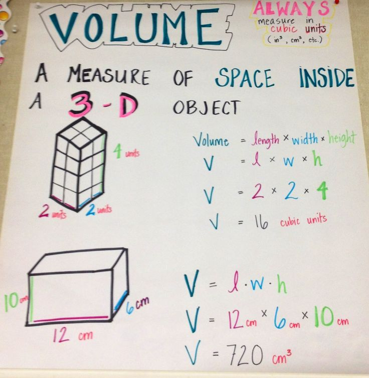 TEKS: 5.6B Audience: 5th grade Behavior: Calculate volume of a prism Condition: Using a visual representation and drawn out formulas to help comprehension