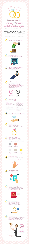 Panduan Memilih Cincin Berlian untuk Pertunangan