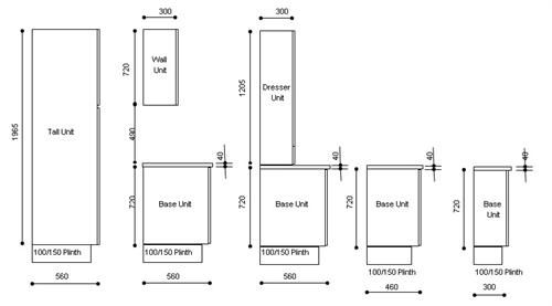 Kitchen Units Dimensions - Google Search