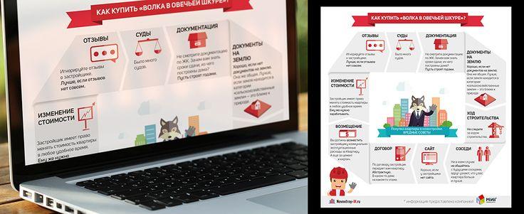 заказать создание инфографики Москва infograpgics