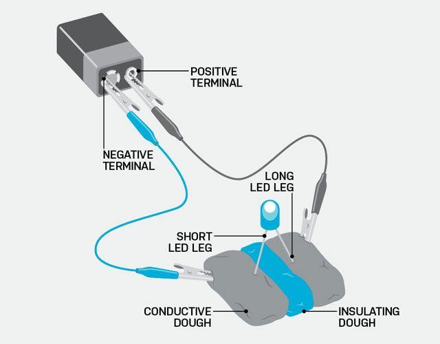 Electric Circuit Diagram For Kids